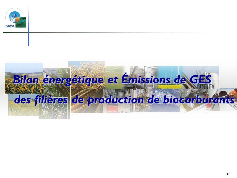 Bilan énergétique et Émissions de GES