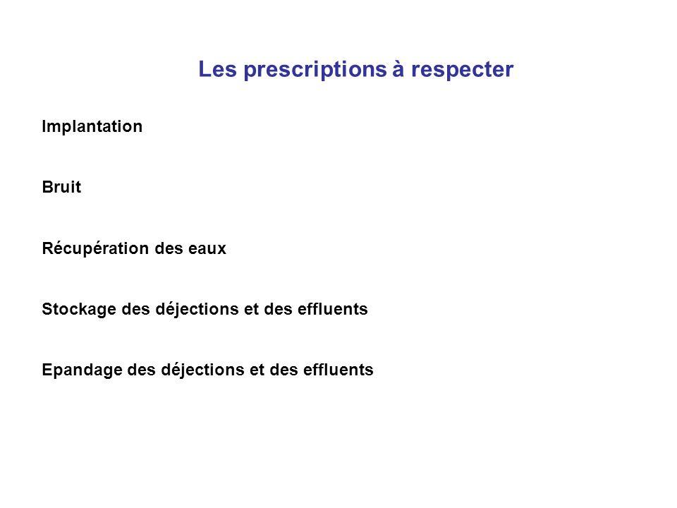 Les prescriptions à respecter