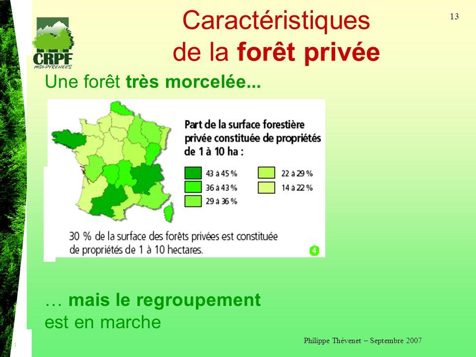 Caractéristiques de la forêt privée