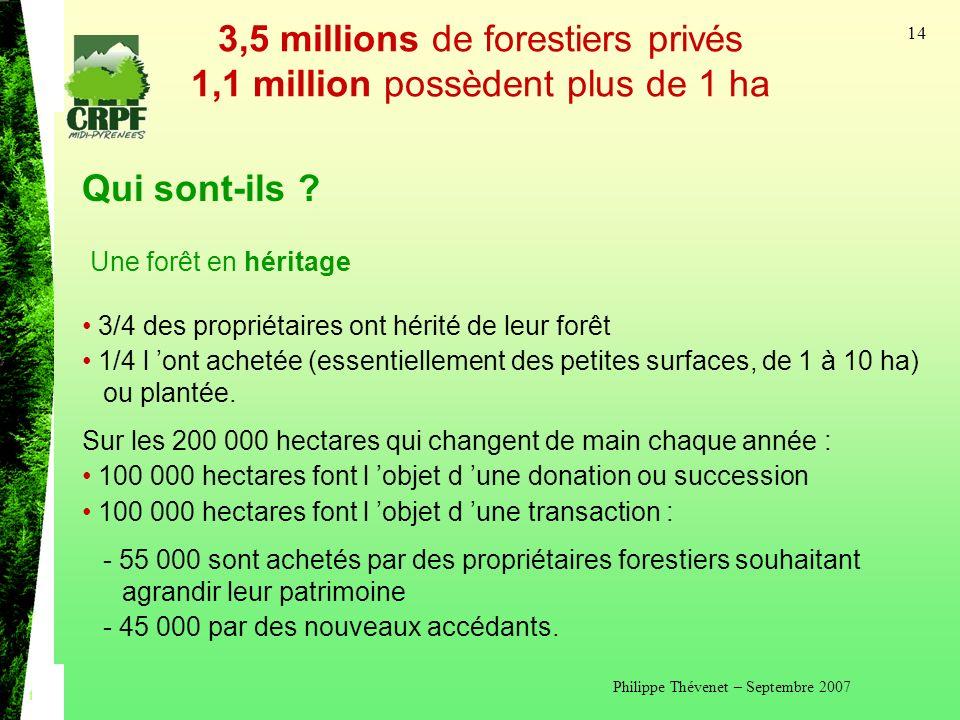 3,5 millions de forestiers privés 1,1 million possèdent plus de 1 ha