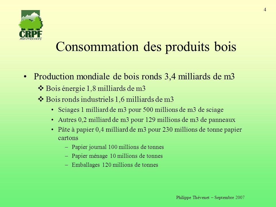 Consommation des produits bois