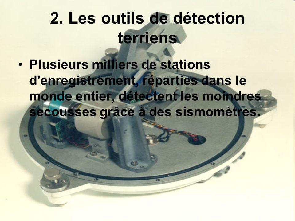 2. Les outils de détection terriens