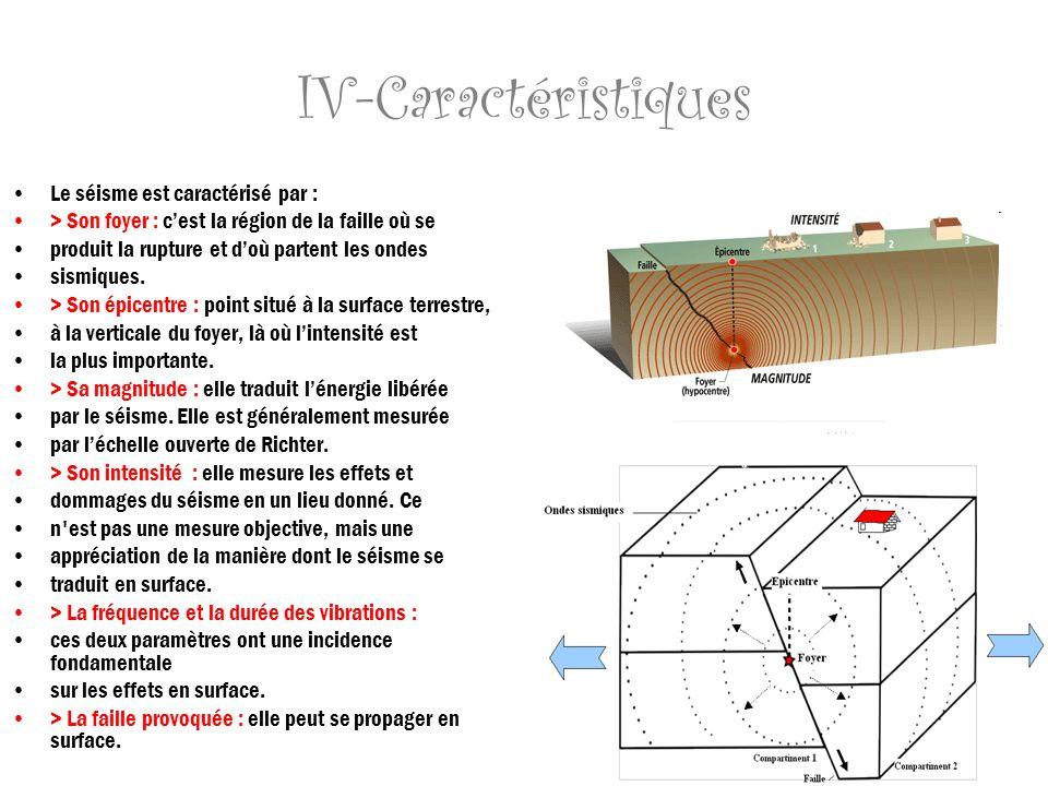 IV-Caractéristiques Le séisme est caractérisé par :