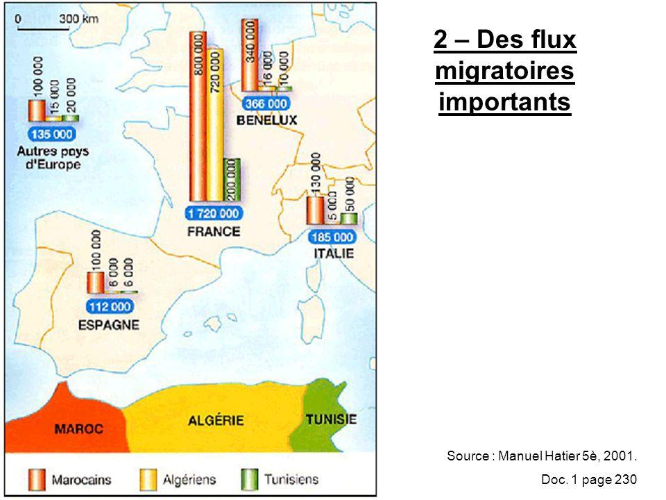 2 – Des flux migratoires importants
