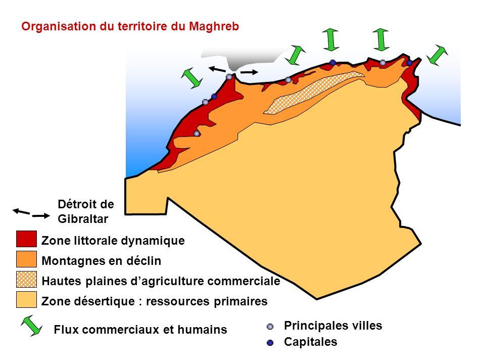 Organisation du territoire du Maghreb