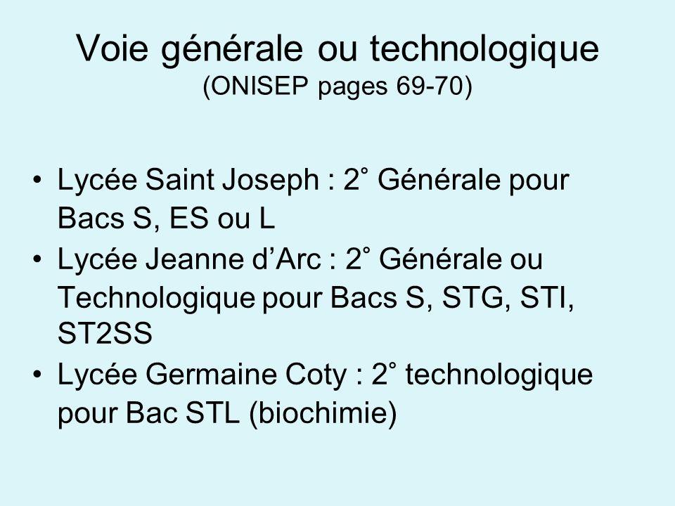 Voie générale ou technologique (ONISEP pages 69-70)