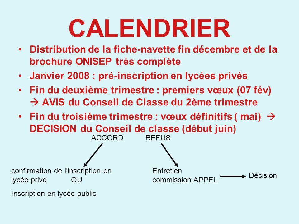 CALENDRIER Distribution de la fiche-navette fin décembre et de la brochure ONISEP très complète. Janvier 2008 : pré-inscription en lycées privés.