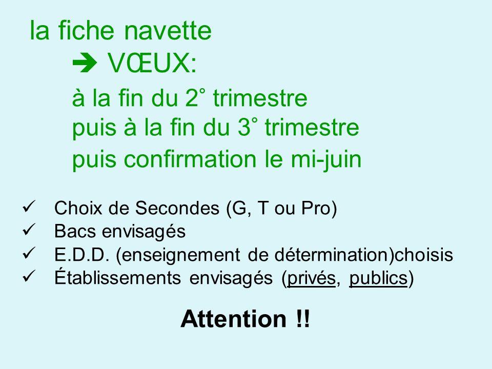 la fiche navette  VŒUX: