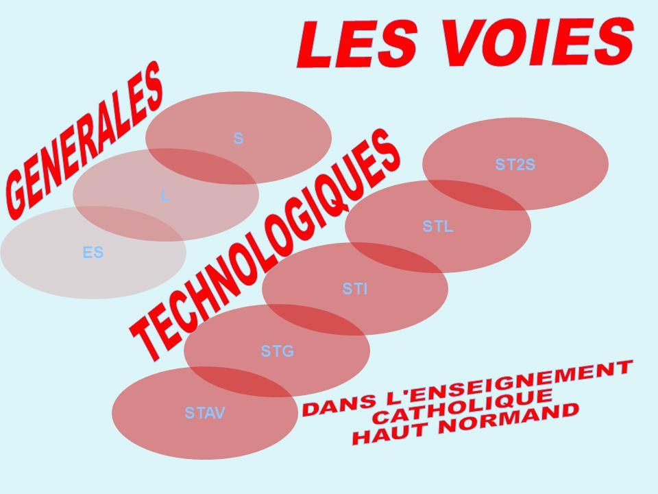 LES VOIES GENERALES TECHNOLOGIQUES DANS L ENSEIGNEMENT CATHOLIQUE