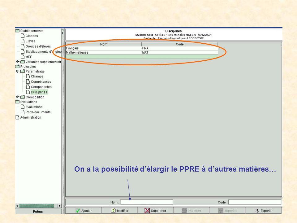 On a la possibilité d'élargir le PPRE à d'autres matières…