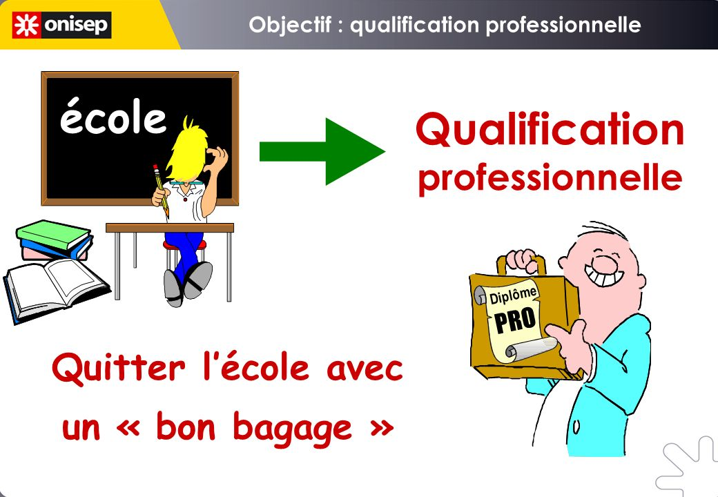 Objectif : qualification professionnelle Qualification professionnelle