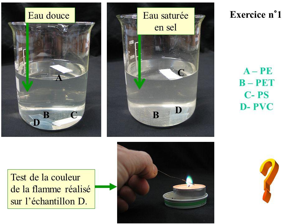 Eau douce Eau saturée en sel Exercice n°1 A – PE B – PET C- PS
