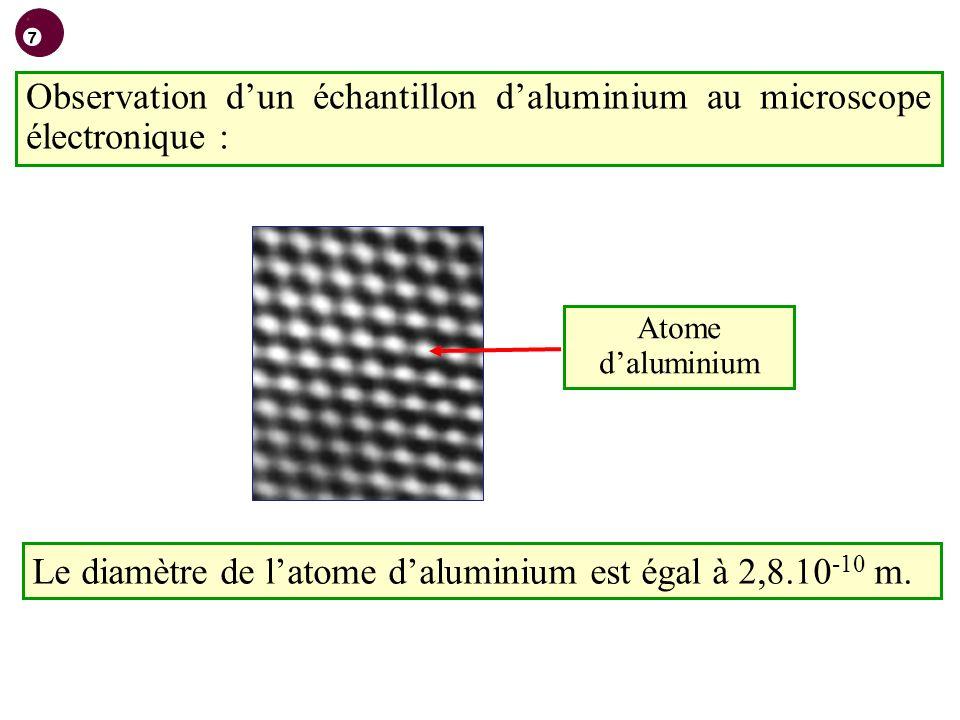 Observation d'un échantillon d'aluminium au microscope électronique :