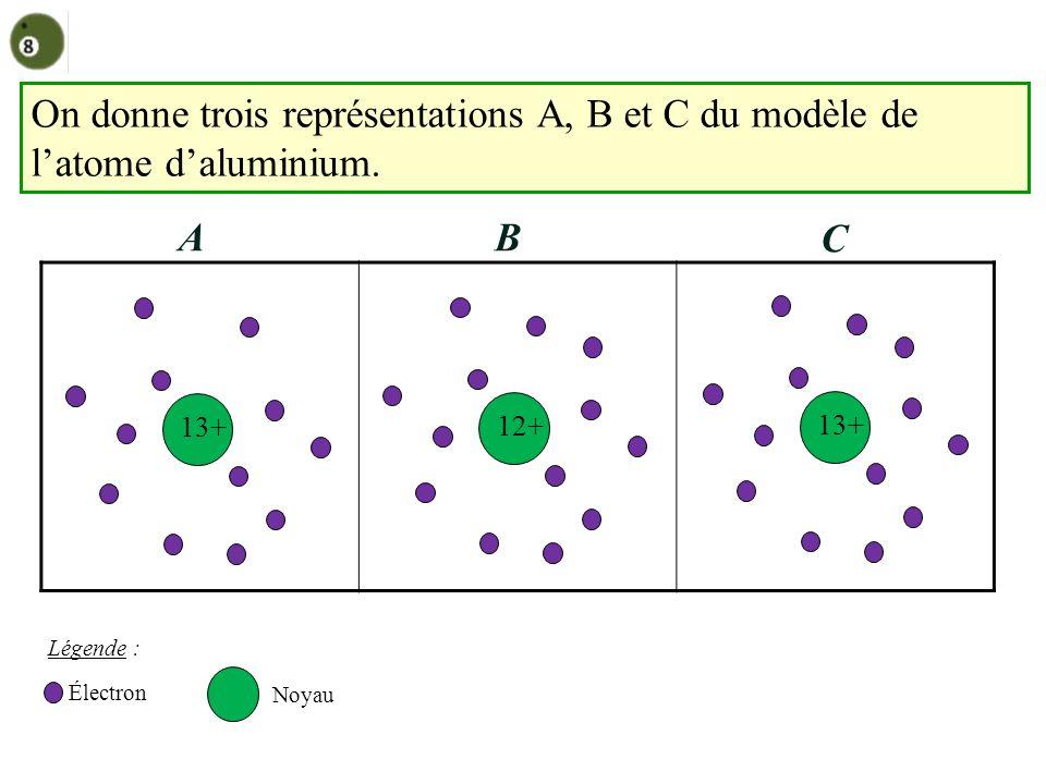 On donne trois représentations A, B et C du modèle de l'atome d'aluminium.