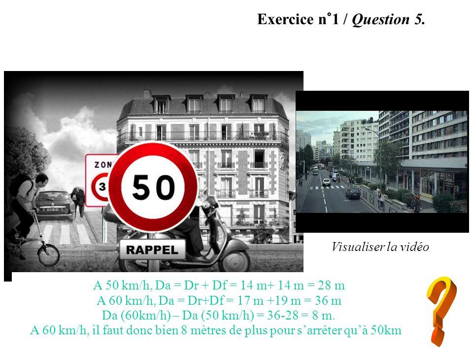 Da (60km/h) – Da (50 km/h) = 36-28 = 8 m.