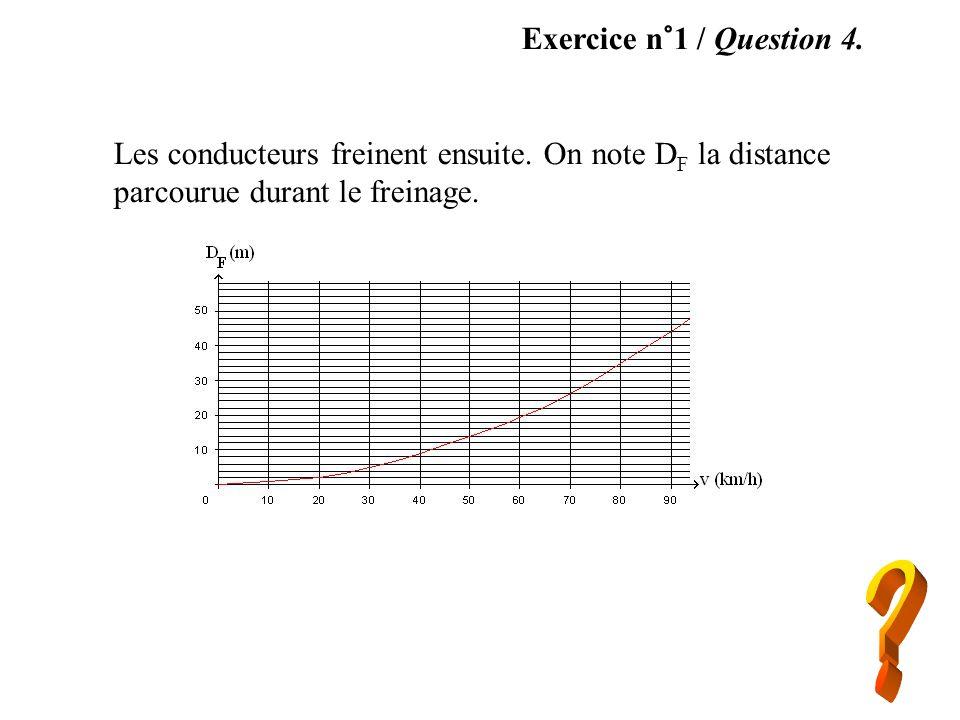 Exercice n°1 / Question 4. Les conducteurs freinent ensuite. On note DF la distance parcourue durant le freinage.