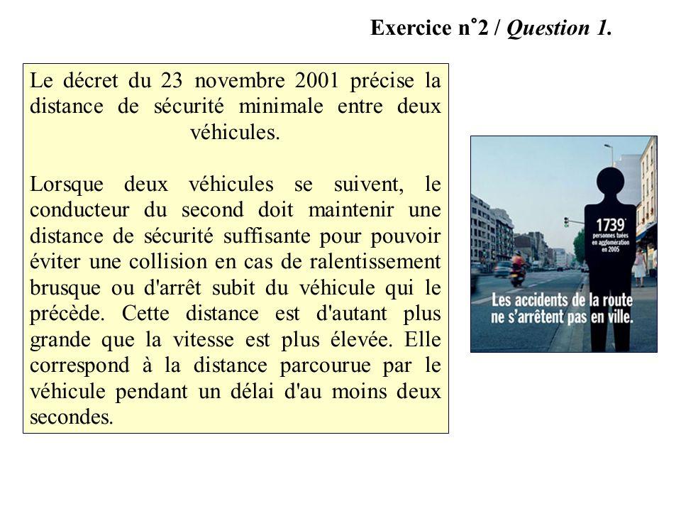 Exercice n°2 / Question 1. Le décret du 23 novembre 2001 précise la distance de sécurité minimale entre deux véhicules.