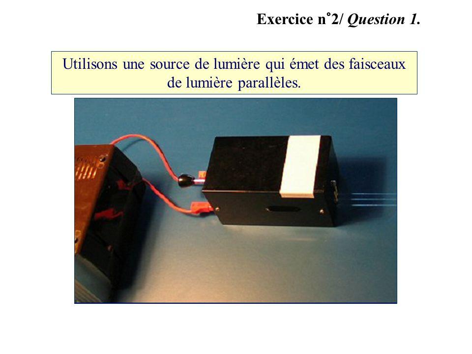 Exercice n°2/ Question 1.Utilisons une source de lumière qui émet des faisceaux de lumière parallèles.