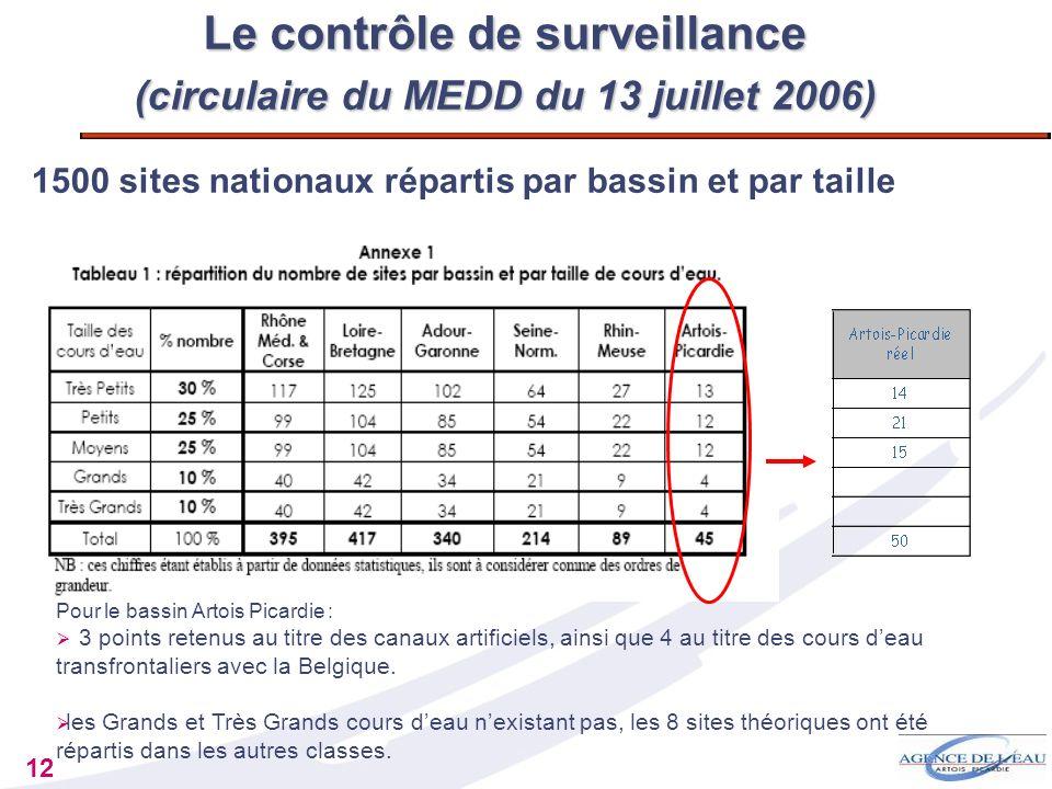 Le contrôle de surveillance (circulaire du MEDD du 13 juillet 2006)