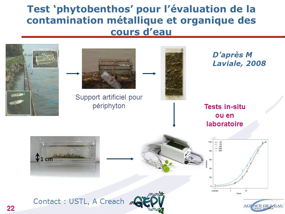 Tests in-situ ou en laboratoire