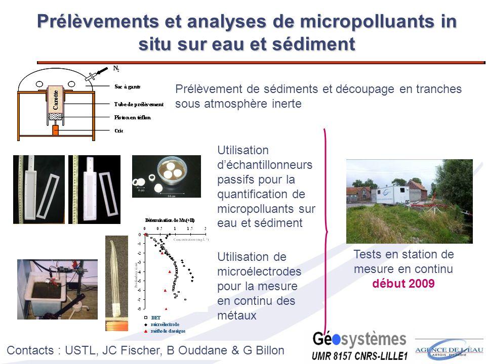 Prélèvements et analyses de micropolluants in situ sur eau et sédiment