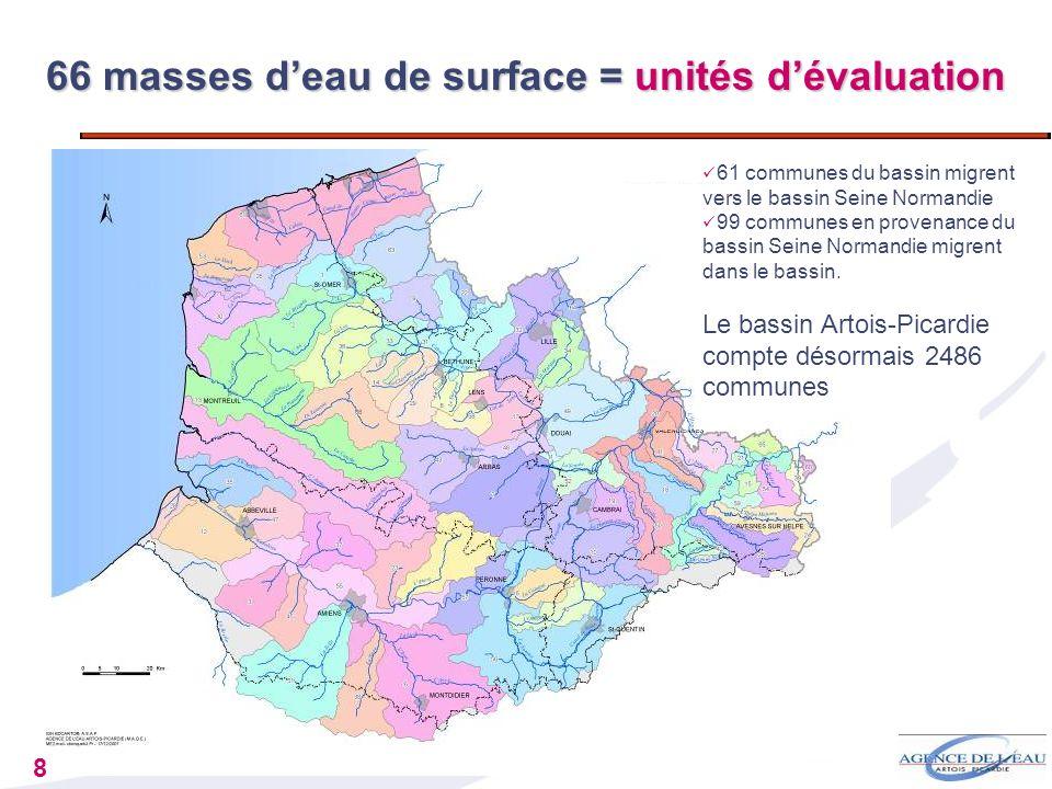 66 masses d'eau de surface = unités d'évaluation