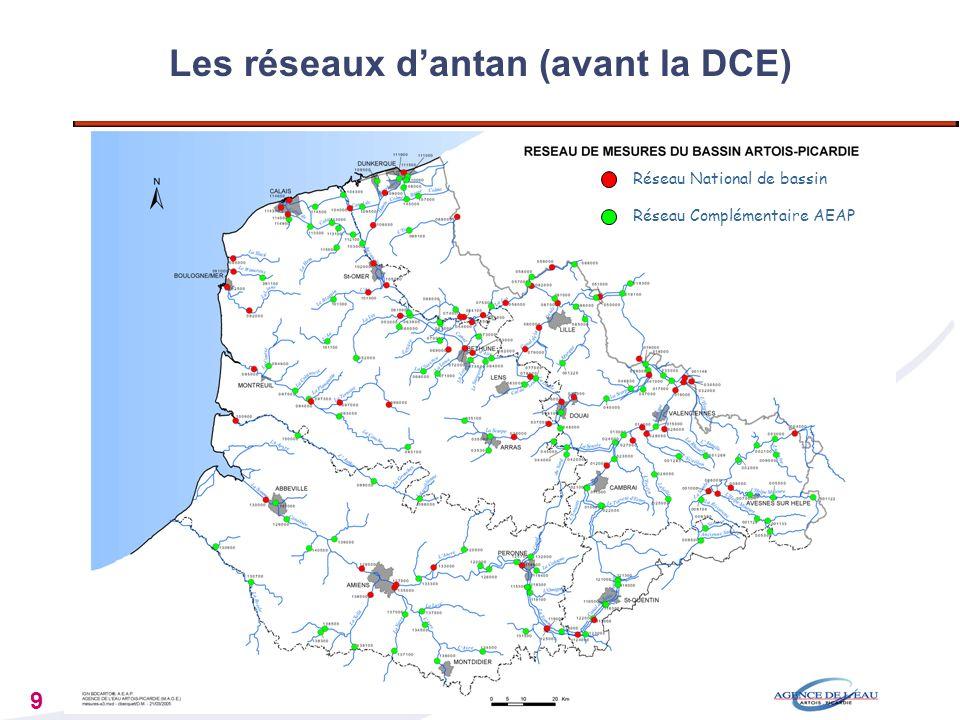 Les réseaux d'antan (avant la DCE)