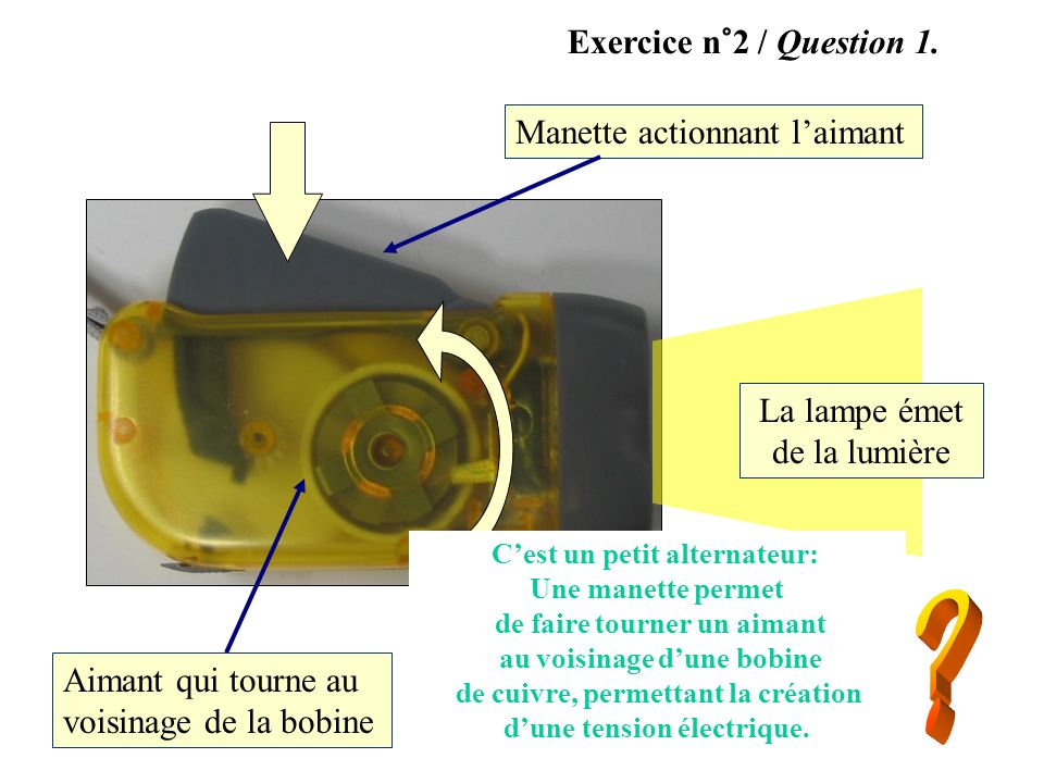 Exercice n°2 / Question 1. Manette actionnant l'aimant