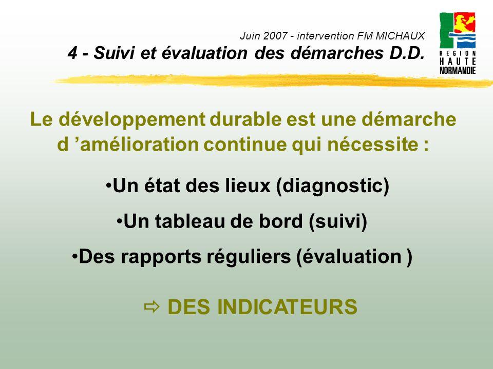 Juin 2007 - intervention FM MICHAUX 4 - Suivi et évaluation des démarches D.D.