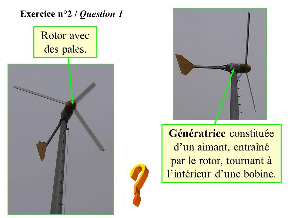 Exercice n°2 / Question 1 Rotor avec des pales. Génératrice constituée d'un aimant, entraîné par le rotor, tournant à l'intérieur d'une bobine.