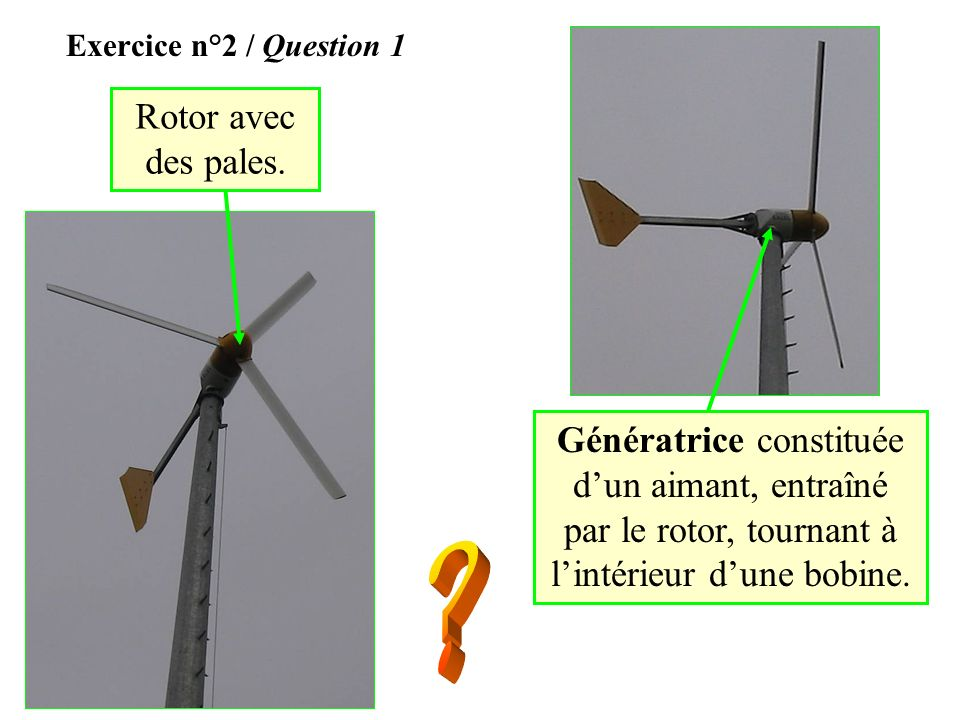 Exercice n°2 / Question 1Rotor avec des pales. Génératrice constituée d'un aimant, entraîné par le rotor, tournant à l'intérieur d'une bobine.