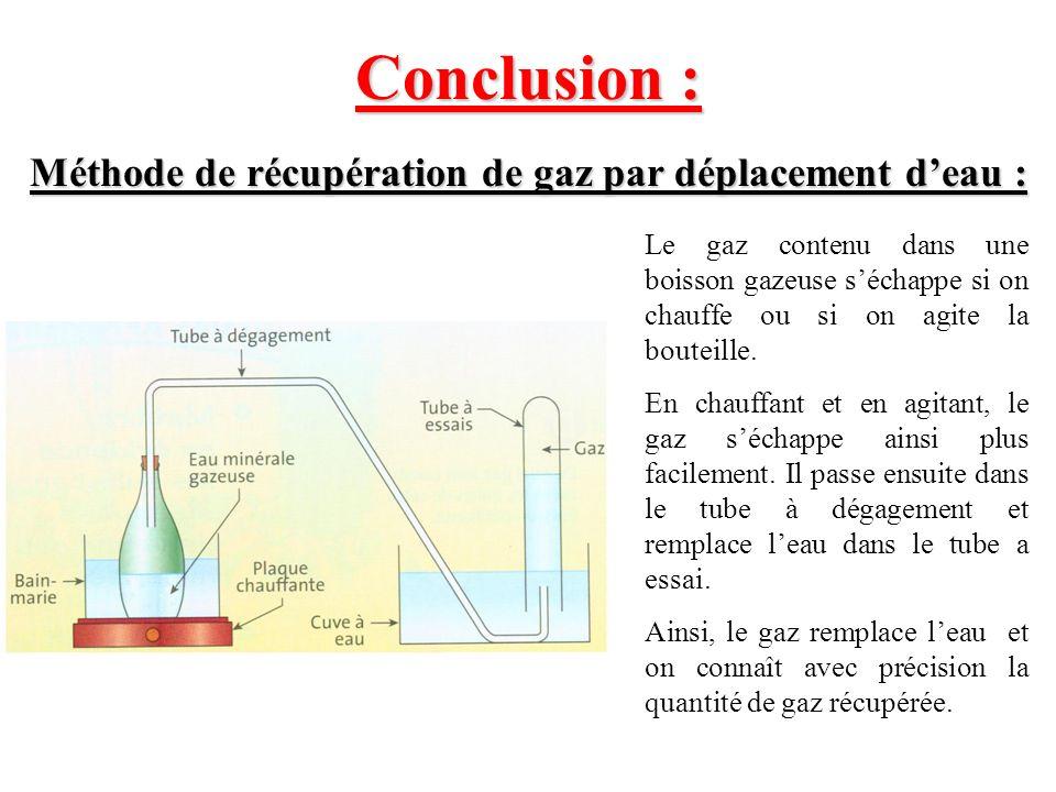 Méthode de récupération de gaz par déplacement d'eau :