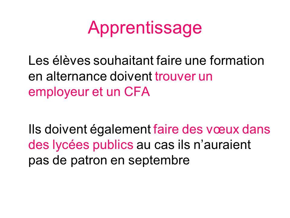 Apprentissage Les élèves souhaitant faire une formation en alternance doivent trouver un employeur et un CFA.