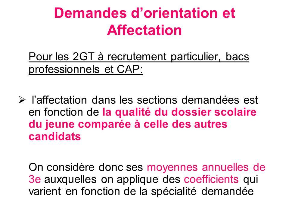 Demandes d'orientation et Affectation