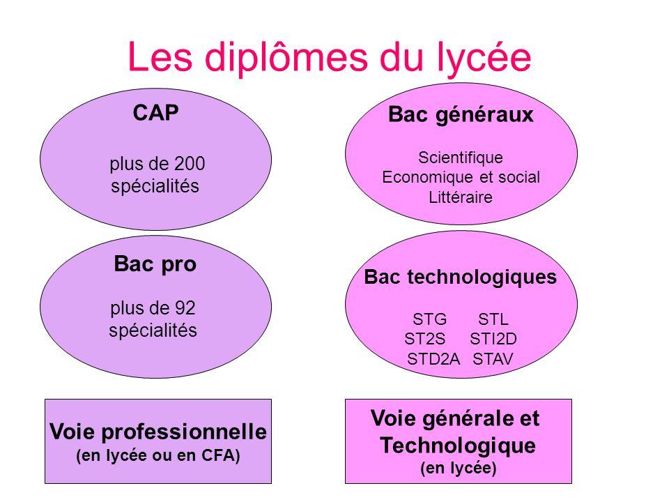 Les diplômes du lycée CAP Bac généraux Bac pro Voie générale et