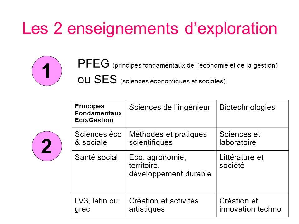 Les 2 enseignements d'exploration
