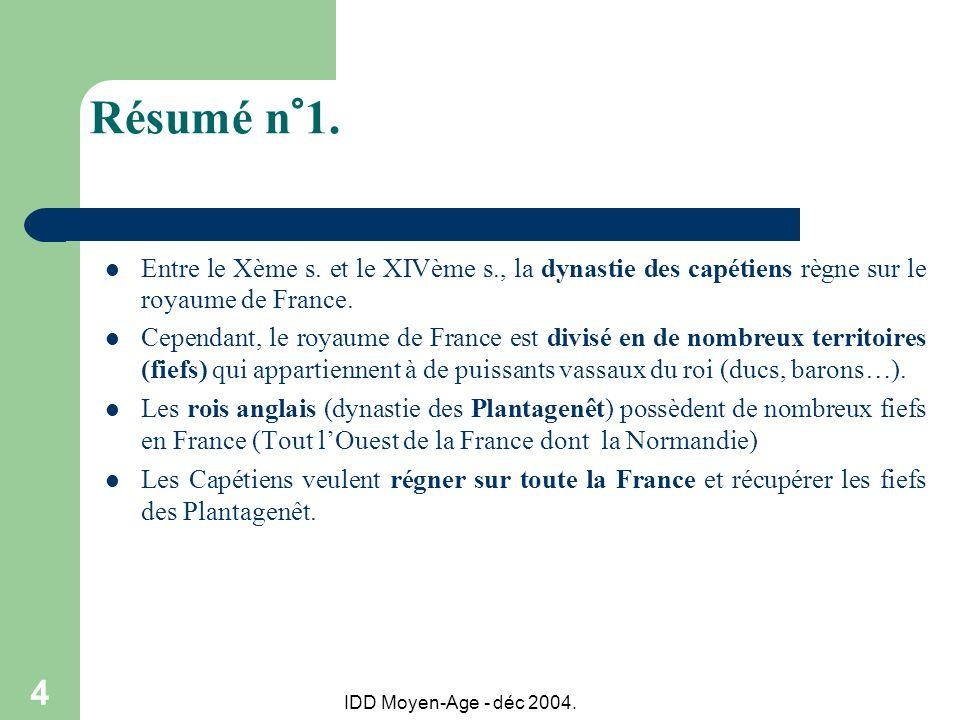 Résumé n°1. Entre le Xème s. et le XIVème s., la dynastie des capétiens règne sur le royaume de France.