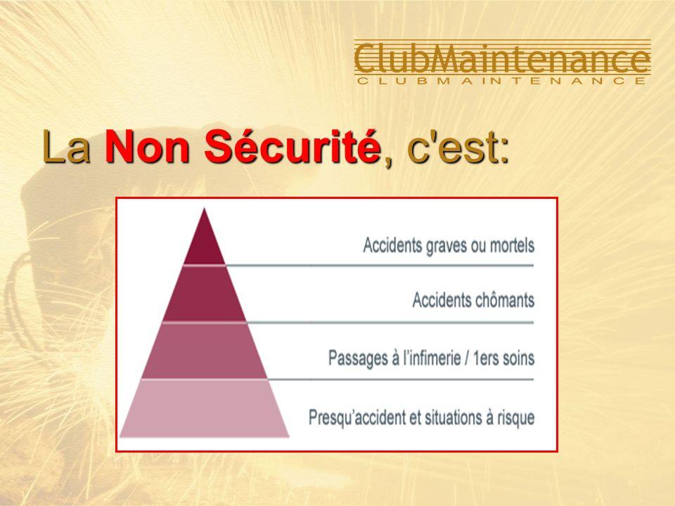 La Non Sécurité, c est: