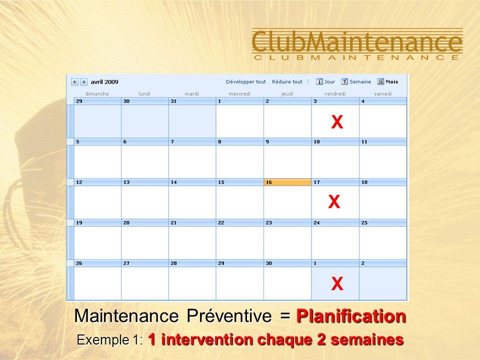 Maintenance Préventive = Planification