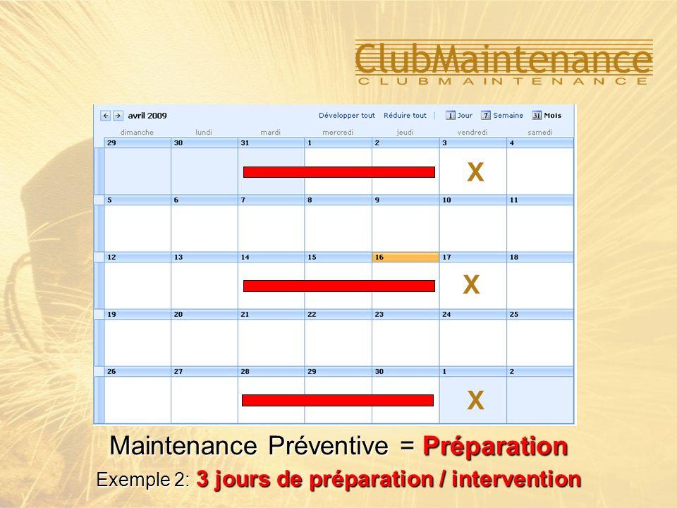 Maintenance Préventive = Préparation