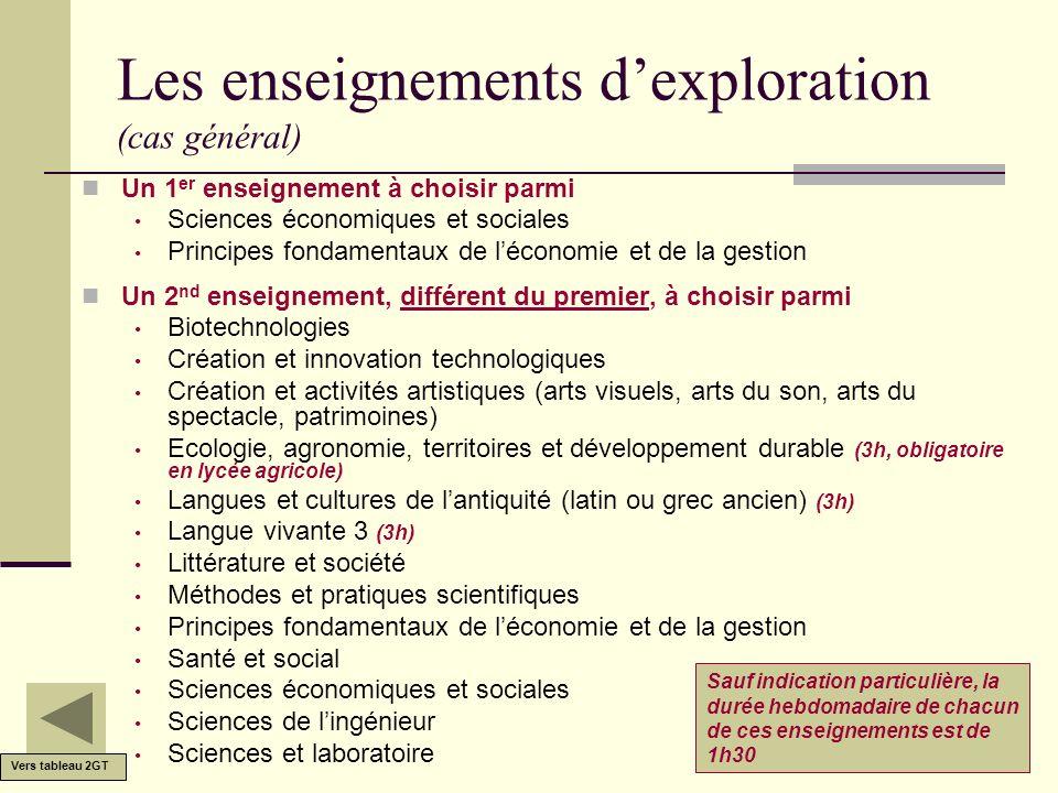 Les enseignements d'exploration (cas général)