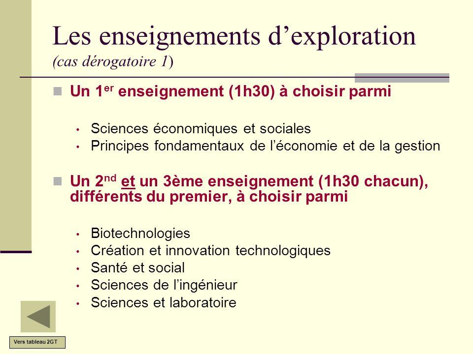Les enseignements d'exploration (cas dérogatoire 1)