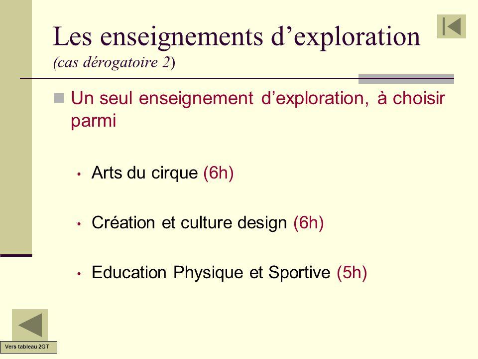 Les enseignements d'exploration (cas dérogatoire 2)