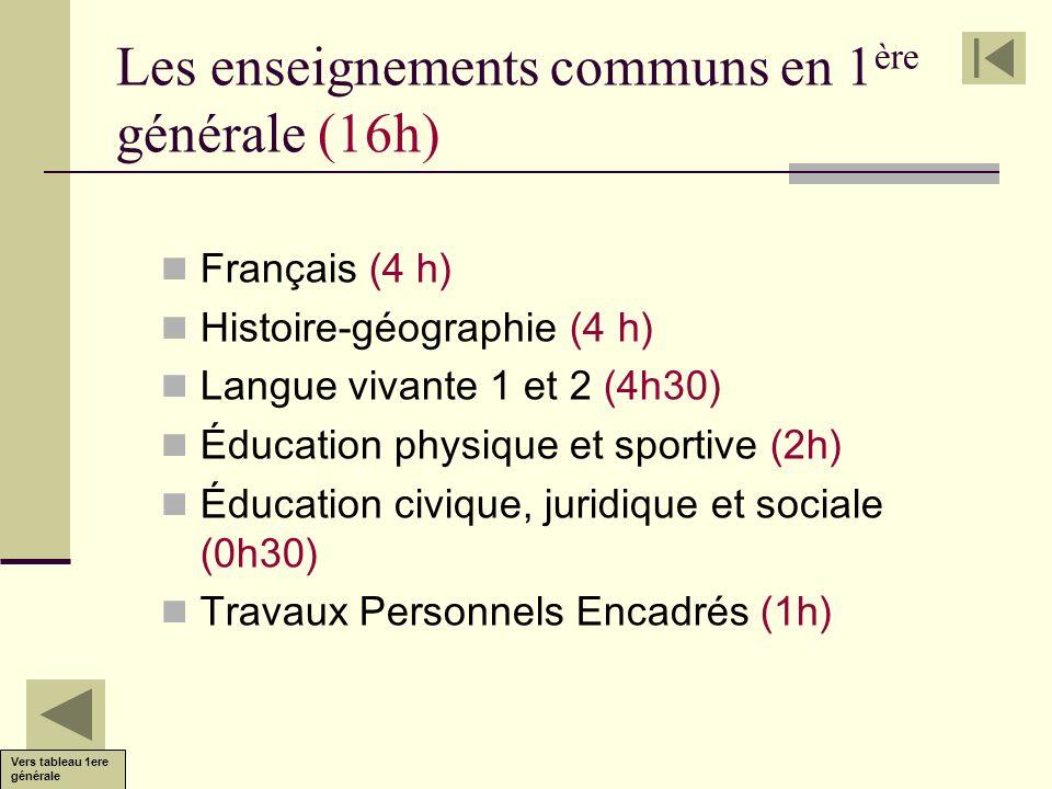 Les enseignements communs en 1ère générale (16h)