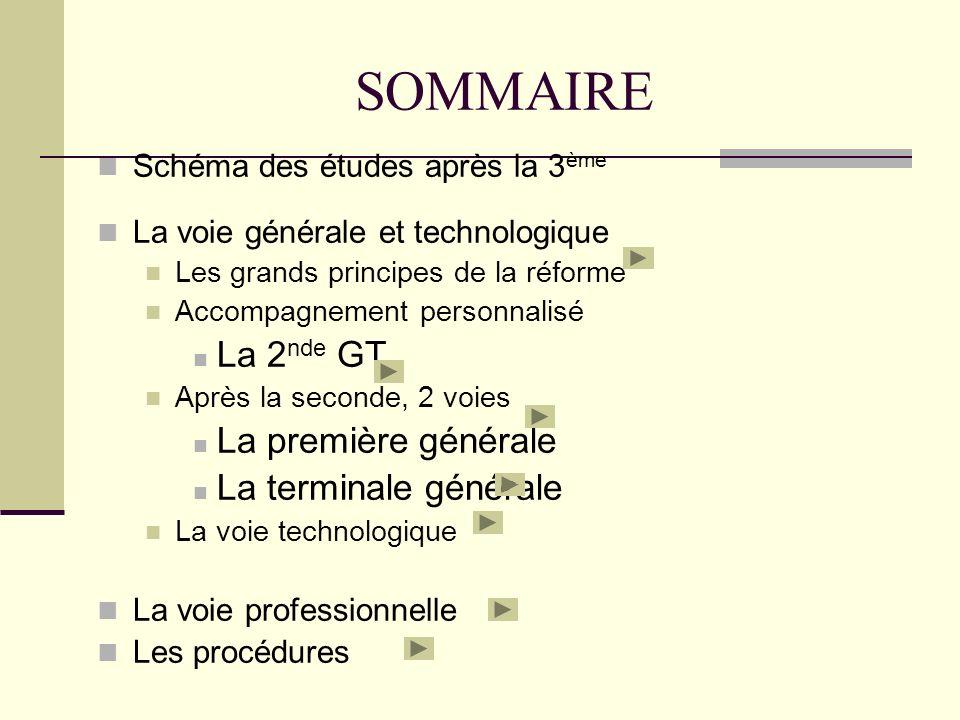SOMMAIRE La 2nde GT La première générale La terminale générale