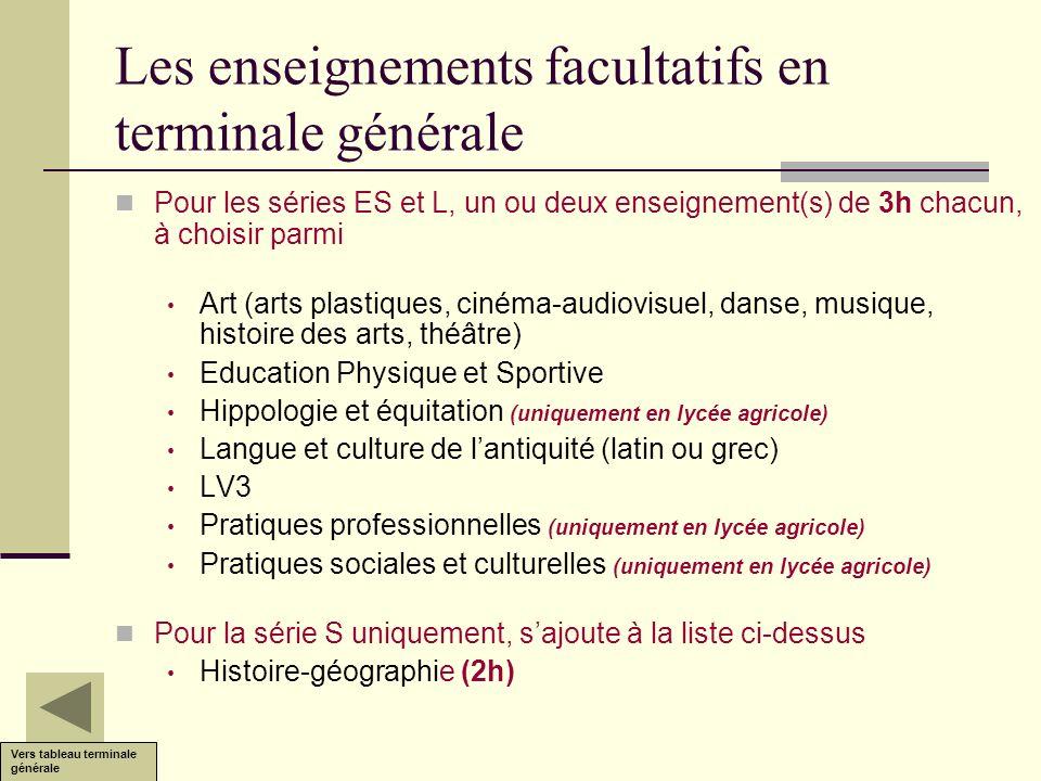 Les enseignements facultatifs en terminale générale