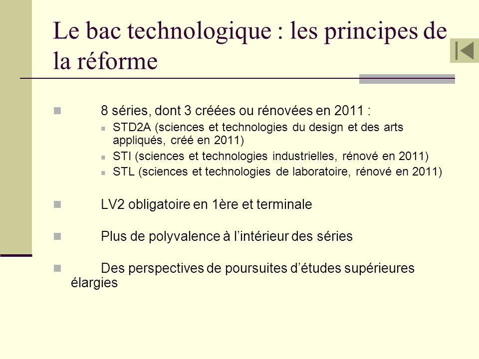 Le bac technologique : les principes de la réforme