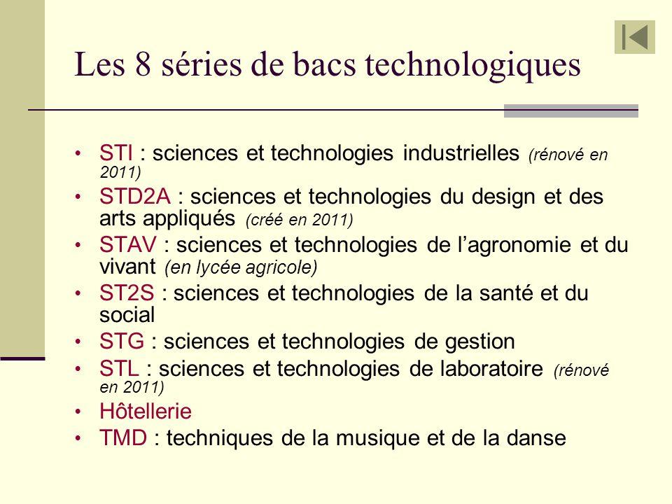 Les 8 séries de bacs technologiques