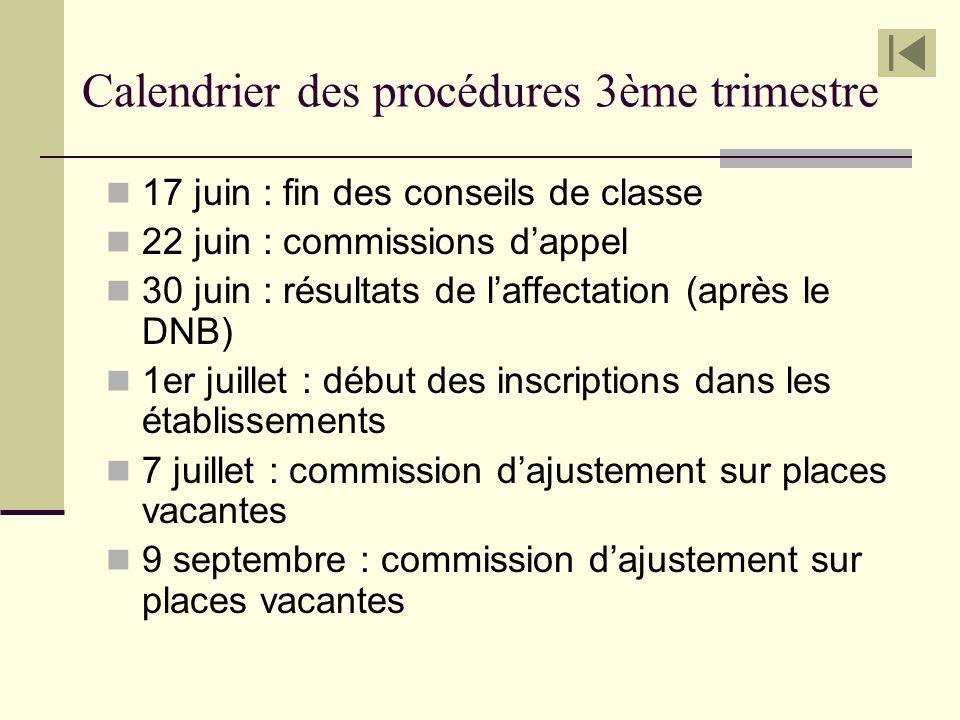 Calendrier des procédures 3ème trimestre