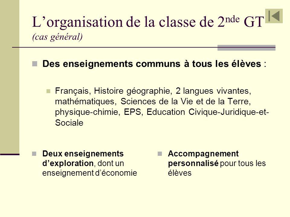 L'organisation de la classe de 2nde GT (cas général)